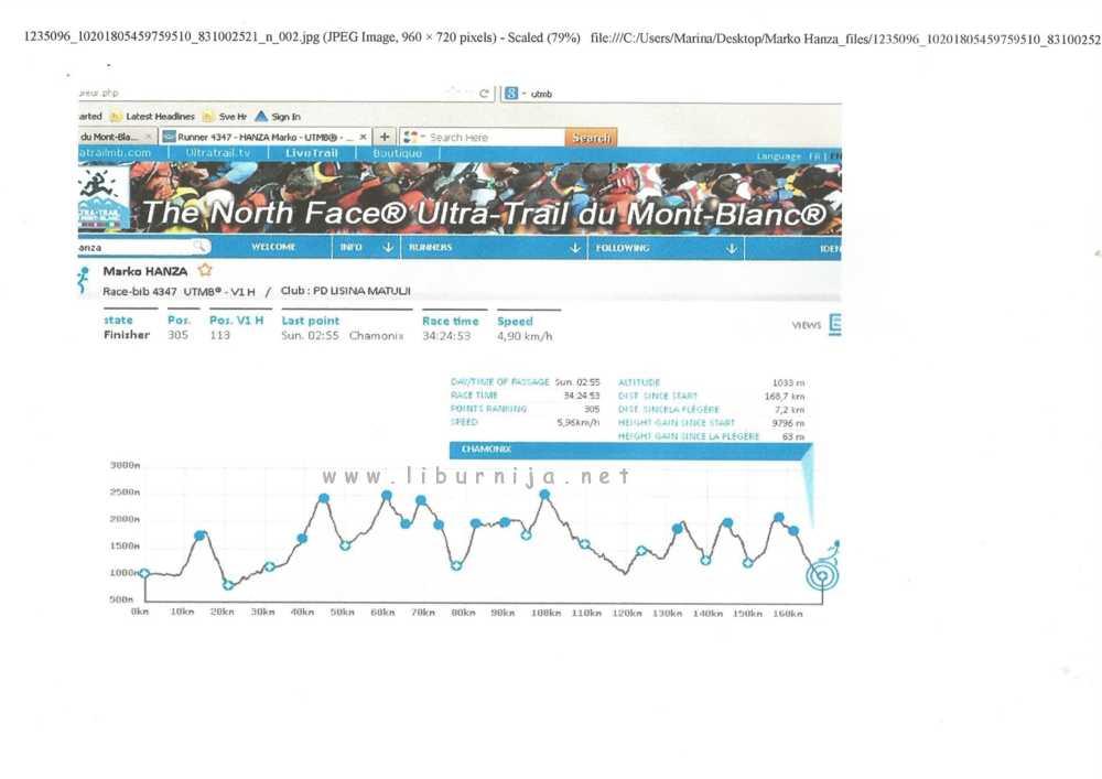 GPS trag UTMB trke Marka Hanze